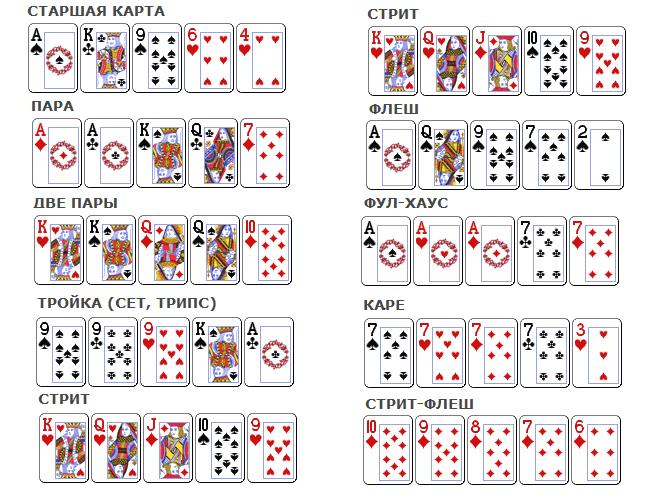 Покер Краткий Курс Техасского Холдема